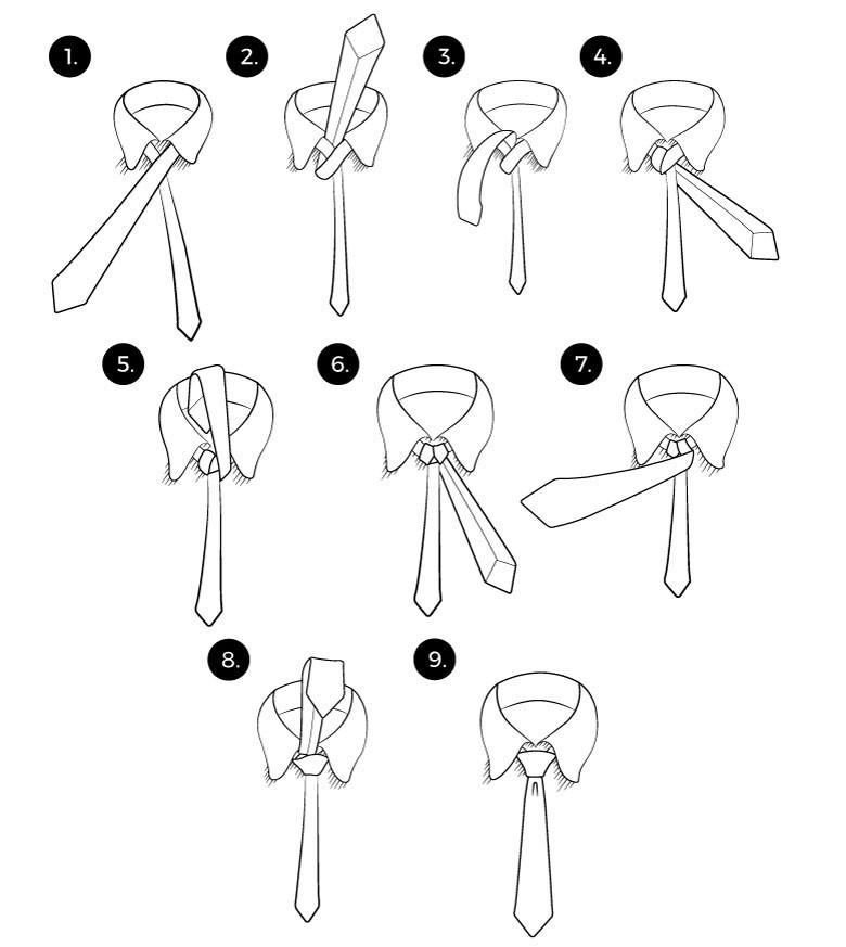 krawatte binden windsor